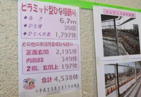 20110301_toukei