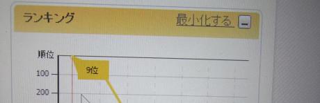 20141231_ranking_2