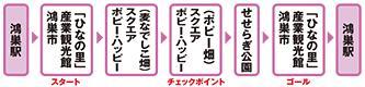 20150517_kounosu_kikan