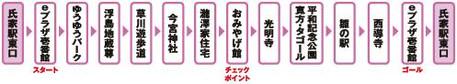 20160206_ujiie